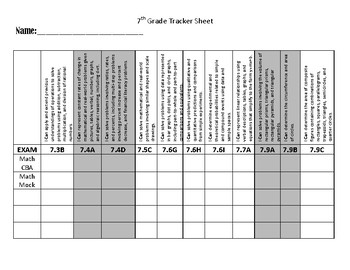 7th Grade Student Tracker for Math TEKS