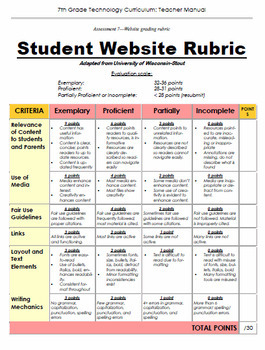 7th Grade Technology Curriculum: 32 Lessons
