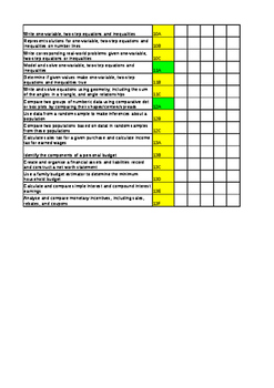7th Grade Texas TEK Data Tracker