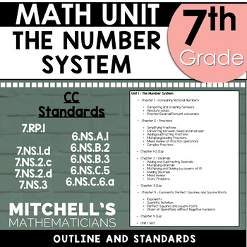 7th Grade Unit 1 Fraction Decimal Order of Operations and More Using Google