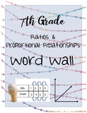 7th Grade Unit 2 Word Wall - Ratios and Proportional Relat