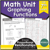 7th Grade Math Unit 5 Graphing Functions, Slope, and Constant of Proportionality