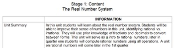 7th Grade Unit: The Real Number System