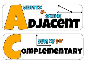 7th Grade Word Wall terms for the GEOMETRY Unit