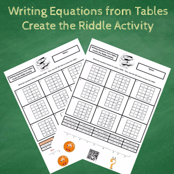7th Grade:  Writing Equations from Tables Create the Riddle Activity