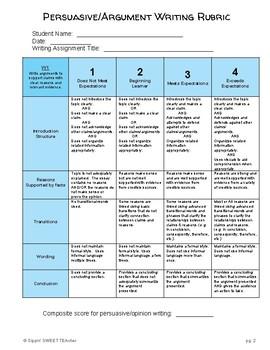 7th Grade Writing Rubrics (Common Core Aligned)