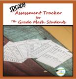 7th Grade iReady Math Data Tracker