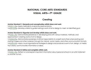 7th Grade Middle School Art Curriculum Full Year