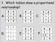 7th Math Review Game, Multiple Answer Challenge, TCAP Revi