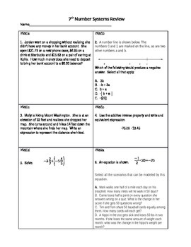 7th Number Systems Spiral Review