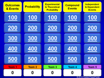 (7th) Quiz Show Game Probability and Statistics in a PowerPoint Presentation