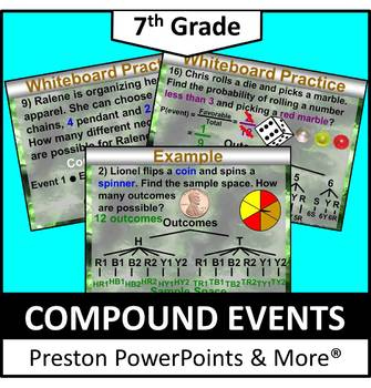 (7th) Compound Events in a PowerPoint Presentation