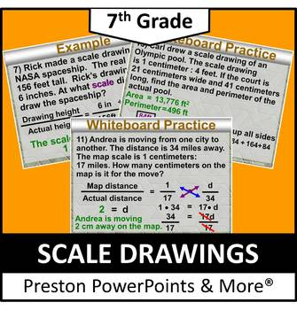 (7th) Scale Drawings in a PowerPoint Presentation