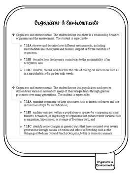 7th Science TEKS flip chart organizer