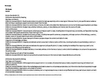 7th Seventh Grade Lesson Plan Template: 1 Week,1 Glance +Common Core Stnds Lists