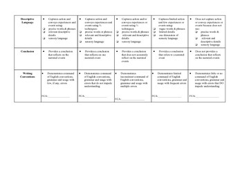 7th and 8th Grade Common Core PARCC Narrative Writing Rubric