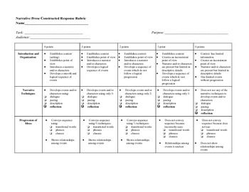 7th and 8th Grade Common Core PARCC Narrative Writing Rubric