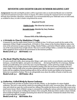 7th & 8th Supply List + Accelerated Reader Common Core Reading List {Editable}