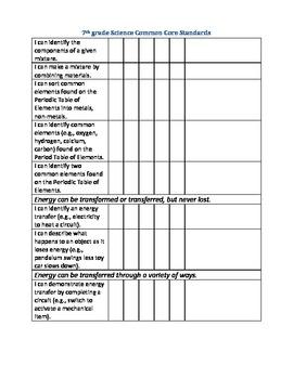 7th grade Common Core I Can statement Checklist (based on Ohio)