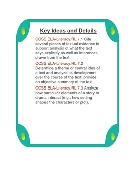 7th grade ELA Common Core Standards and Resources Binder