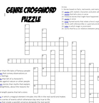 7th grade Genre and Subgenre Lesson