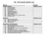 7th grade IXL Skills Chart