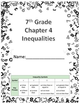 7th grade  Inequalities by Math For Ever   Teachers Pay ...