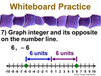 (7th) Integers and Absolute Value in a PowerPoint Presentation
