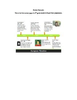 7th Grade Louisiana Social Studies Timeline Project 1763-1788(aligned to LA GLE)