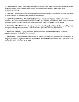 7th grade Math - Common Core Standards Based Report Card