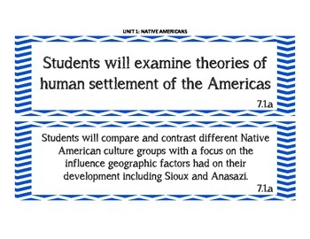 7th grade NYS Social Studies Objectives; Units 1 & 2
