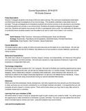 7th grade Science Syllabus