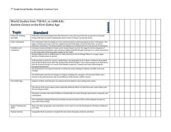 7th grade social studies alignment