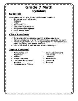 7th math syllabus