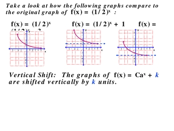 8-1 Exponential functions