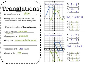 TEKS 8.10A-C Transformation Bundle