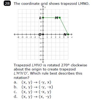 8.10C Rotations STAAR TEKS Quizzes