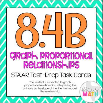8.4B: Interpreting Unit Rates STAAR EOC Test-Prep Task Car