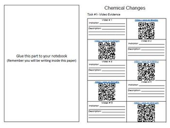 8.5 E - Chemical Reactions Lesson