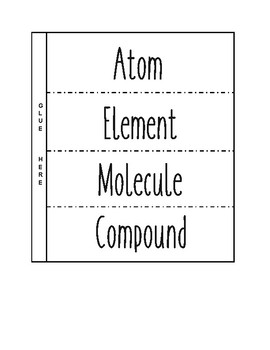 8.5A Atomic Structure Bundle Lesson