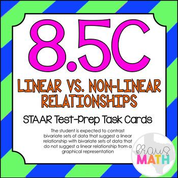 8.5C: Model the Effect of Dilations of 2D Shapes STAAR EOC Test Prep Task Cards!