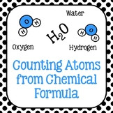 8.5D Counting Atoms from a Chemical Formula