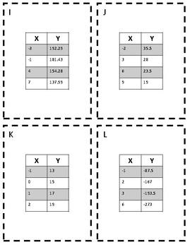 TEK 8.5I Task Cards
