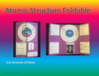 8.5a Atomic Structure Foldable