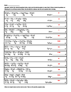 8.5f Balancing Chemical Equations Using Mass