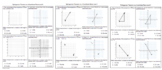 Pythagorean Theorem on a Coordinate Plane Leveled Lesson