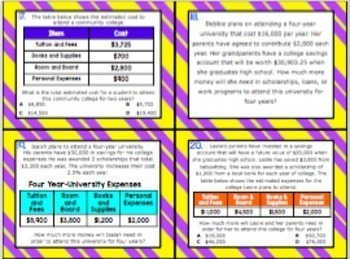 8.12G: Paying For College STAAR Test Prep Task Cards (GRADE 8)