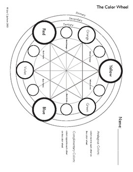 8 Art Concept Lessons: 8 Elements of Composition & 6 Principles of Design