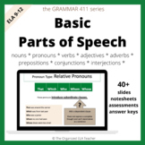 Parts of Speech for High School