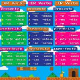 8-Bit Style Spanish -AR, -ER, and -IR Verb Conjugation Skinny Poster Set